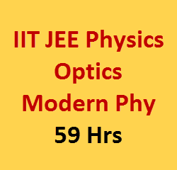 optics video lecture for iit jee