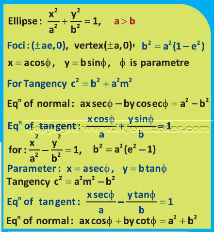 iit jee maths ellipse video lectures