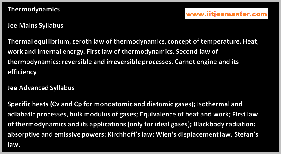 thermodynamics iit jee physics video lectures