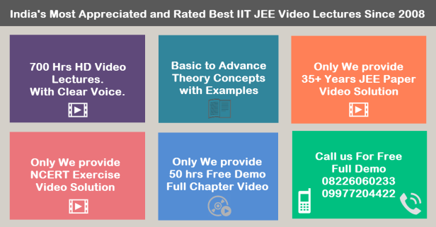 iit jee video lectures banner