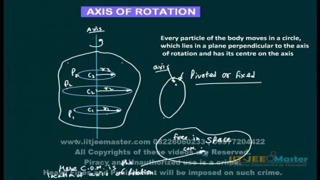Rotational motion physics iit jee video lecture
