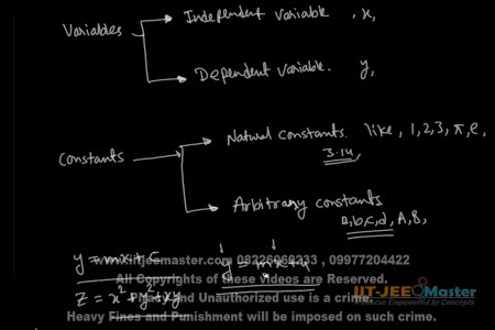 Funtions iit jee video Maths lecture