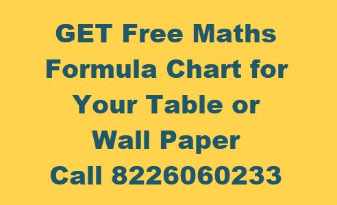 maths physics formula charts