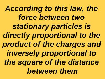 electrostatics iit jee physics lectures